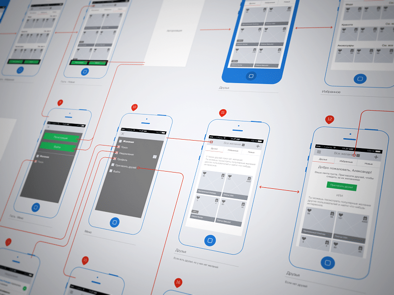 Wireframe App Prototype Example | SolutionBuilt